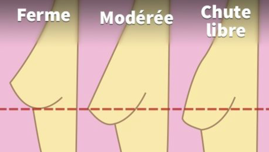 4 astuces pour avoir une belle poitrine qui reste ferme et tonique avec des exercices illustr s. Black Bedroom Furniture Sets. Home Design Ideas