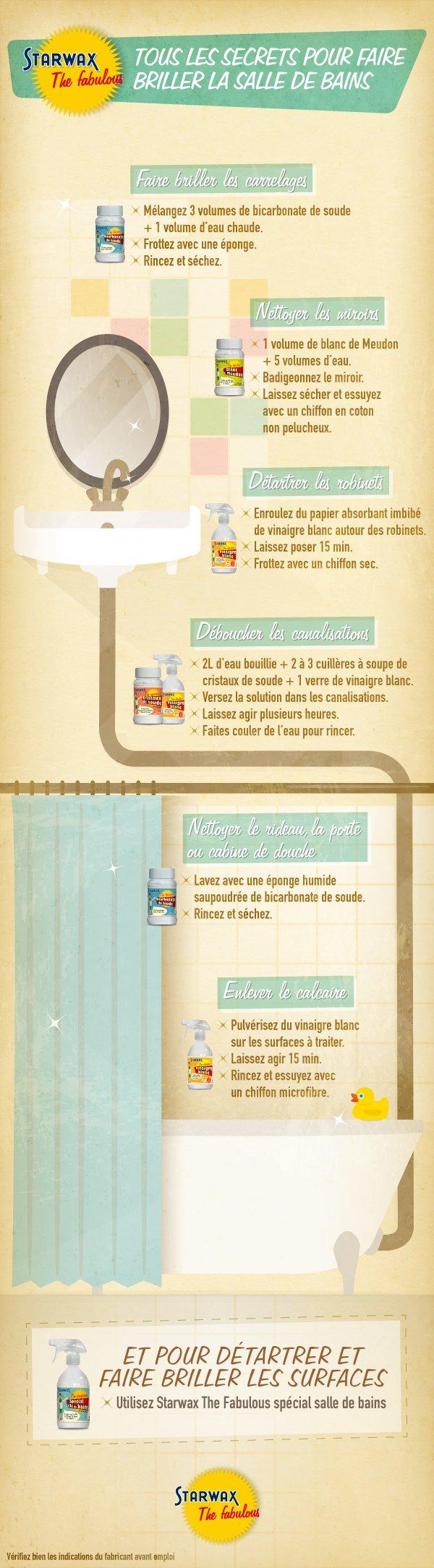 les 6 meilleures astuces pour une salle de bain propre et nette. Black Bedroom Furniture Sets. Home Design Ideas