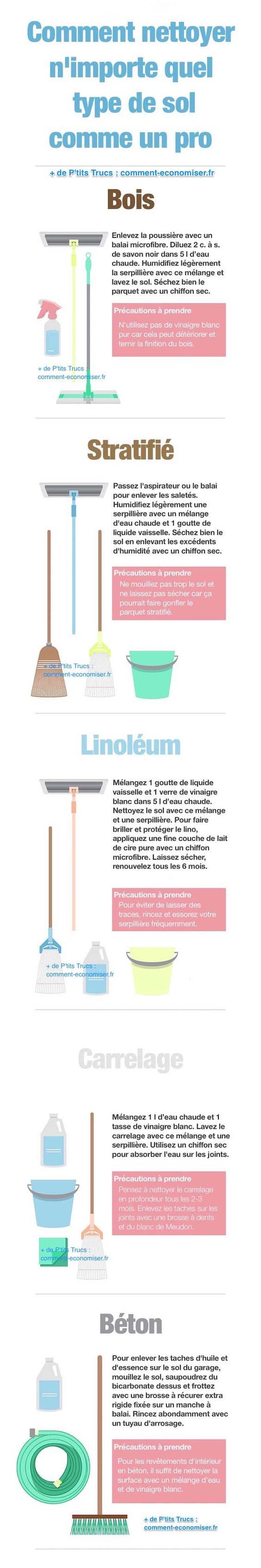 Chaque sol nécessite sa méthode de nettoyage : Voici LE guide pratique !