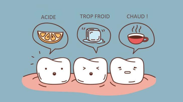 dents sensibles aliments